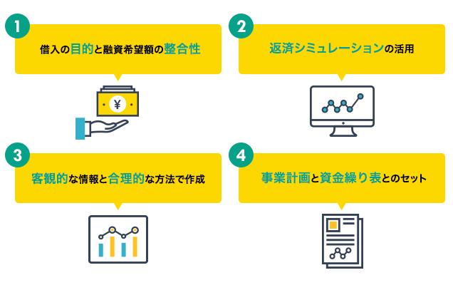 融資を成功させる返済計画の4つの重要点